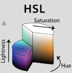 typ13-hsl.png
