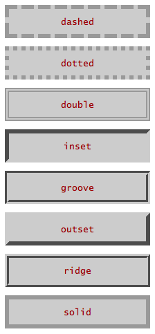 eight different values for border style in CSS