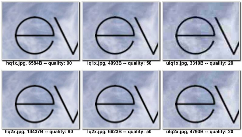 Samples of images at different compressions and pixel densities.