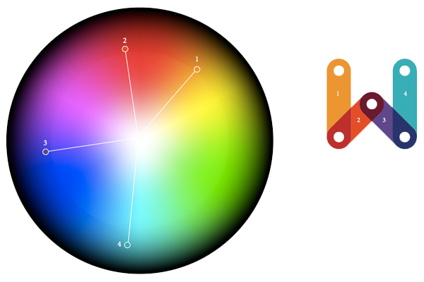 Analogous Colors Are That Adjacent To Each Other On The Color Wheel Schemes Often Found In Nature And Pleasing